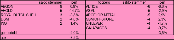 20170701-Actiam-Fig6-666x154-I63.png