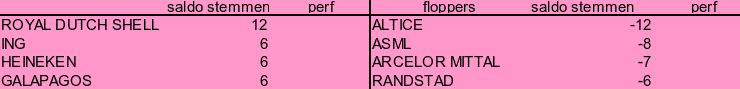 20180701-Actiam-fig6-740x89-I8.png