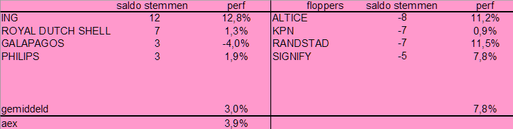 20190301-actiam-fig5-740x187.png