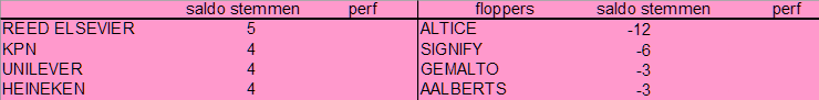 20190301-actiam-fig6-740x91.png