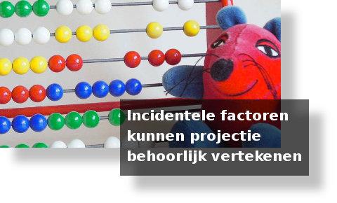 Incidentele-factoren-100-bit_machine_with_mouse-2-SH-480x290.jpg