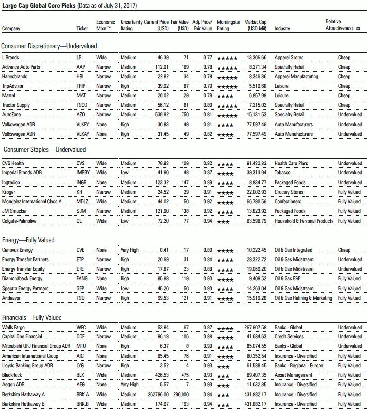 LCGCPL-08-2017-tabel-1-740x827-I31.PNG