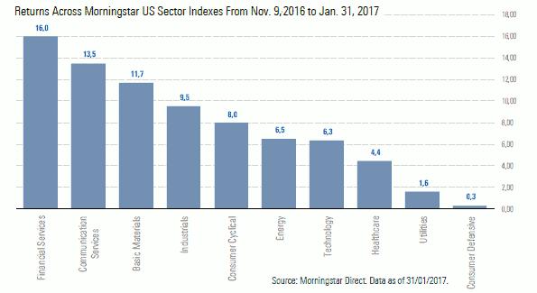 US-spotlight-06-03-2017-JS-ea-tabel-1-exhibit-2-595x325.PNG